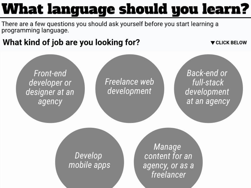 What Language Should I Learn? | ForEmma | Language quiz