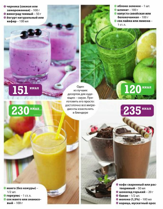 популярность, рецепты смузи для похудения в картинках вот
