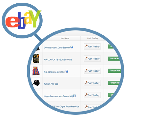 Use Wholesale2b Ebay Listing Tool To Push Dropship Products To Ebay Drop Shipping Business Dropshipping Dropshipping Suppliers