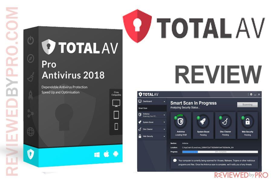 Total AV Antivirus Pro 2018 review | antivirus software for