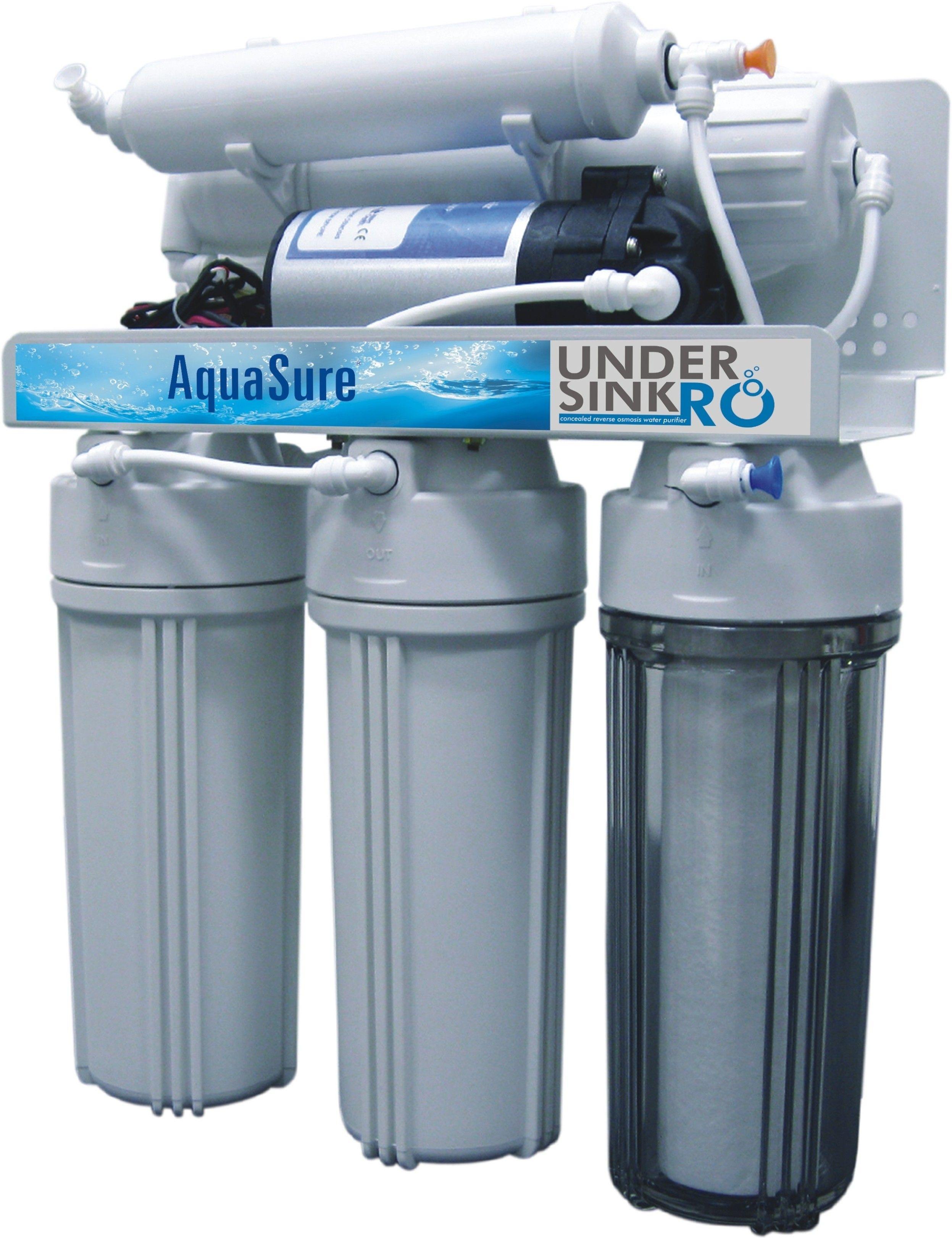 Call aquasure RO Water Purifier TollFree Number, Helpline