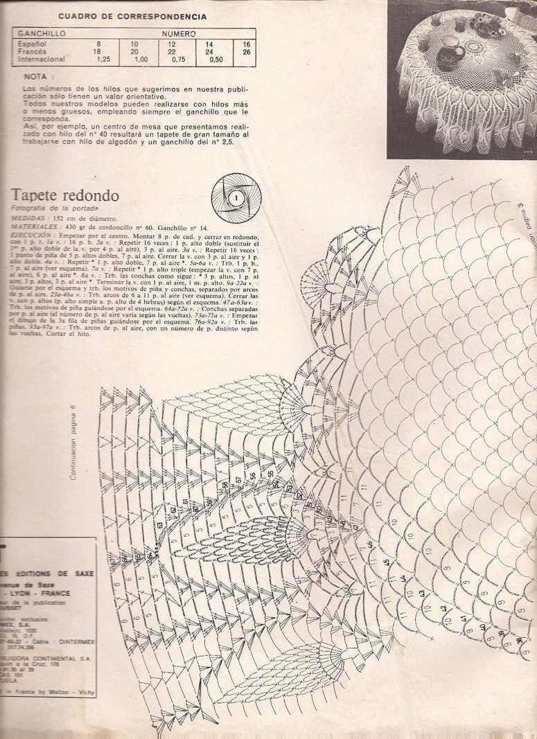 Excelente Patrón De Crochet Hilo Grueso Friso - Ideas de Patrones de ...