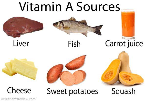 Vitamin A Foods Image Nutrients Pinterest Beta