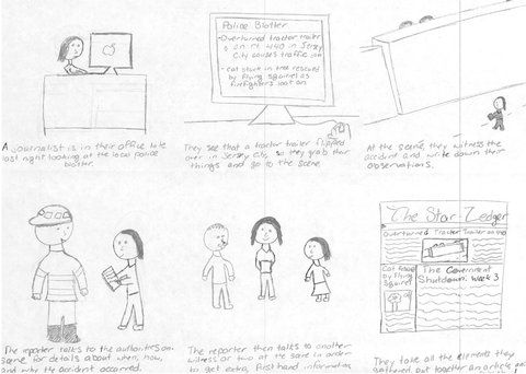 Another storyboard from the journalism students at