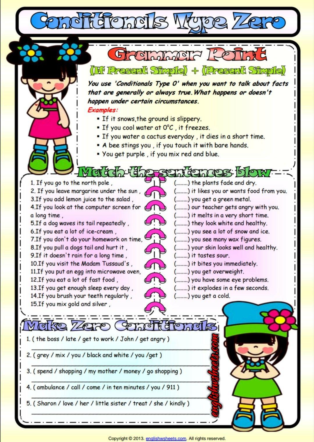 Conditionals Type 0 Esl Grammar Exercises Worksheet
