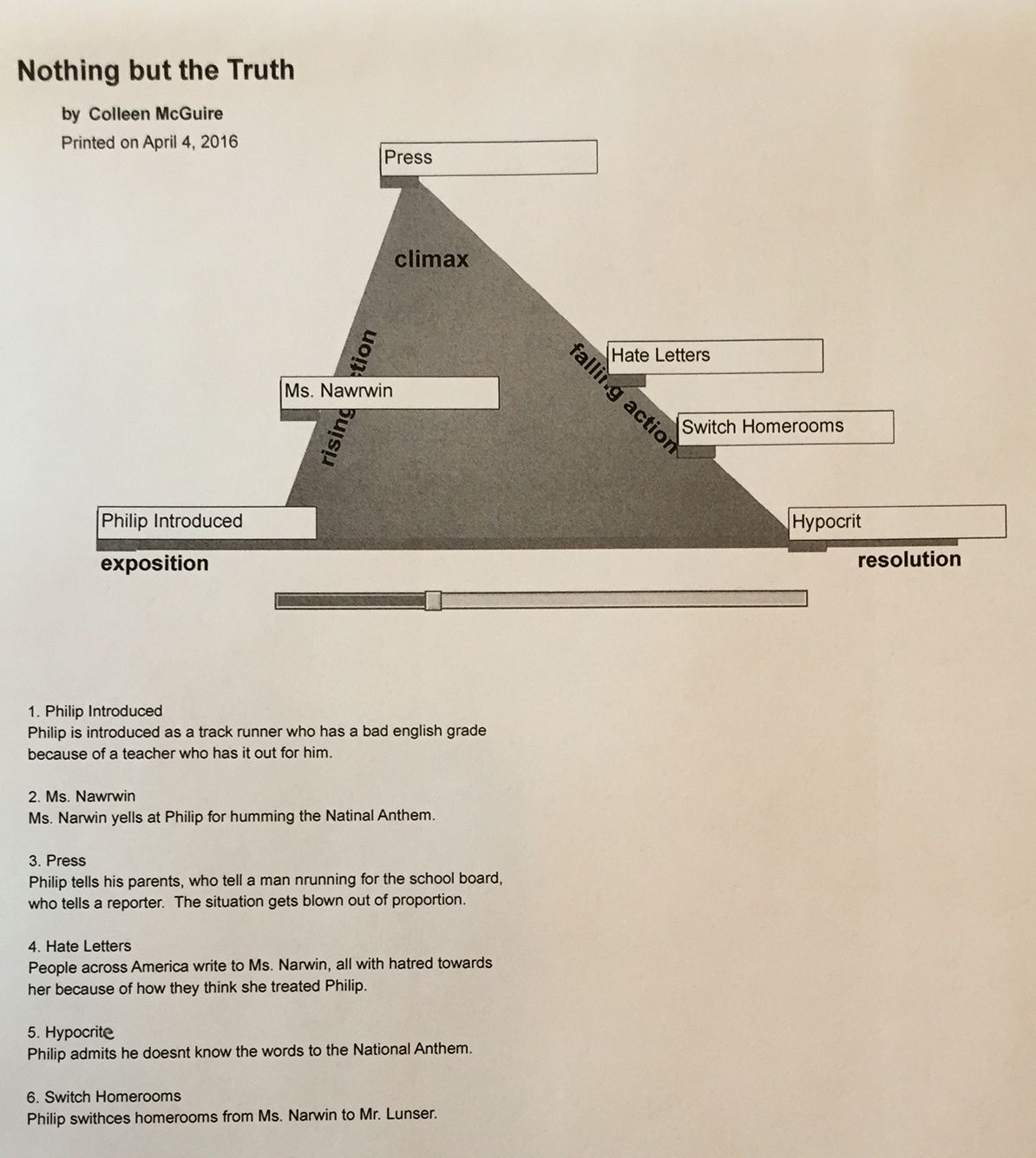 Plot Diagram For Nothing But The Truth By Avi