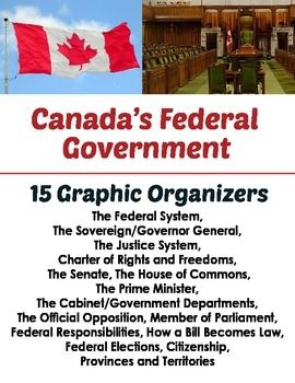 Canadian Government the Federal System 15 Graphic Organizers ...