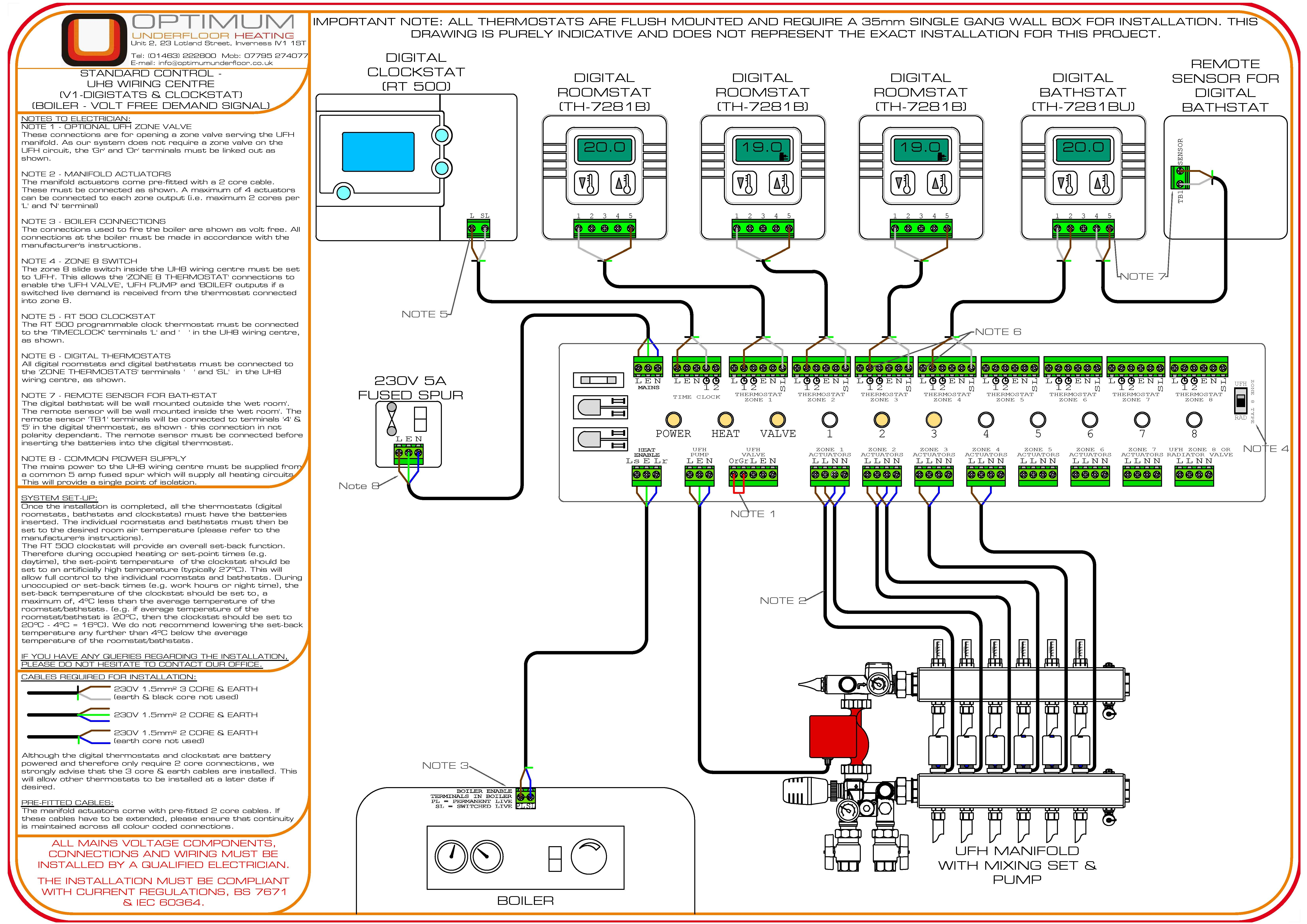 medium resolution of wiring diagram for wet underfloor heating wiring diagram details underfloor heating wiring diagram free download wiring diagrams
