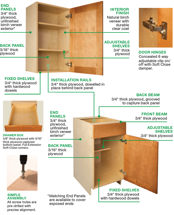 Cabinet Specifications by CL Kitchens | Cabinets, Cabinets, and ...