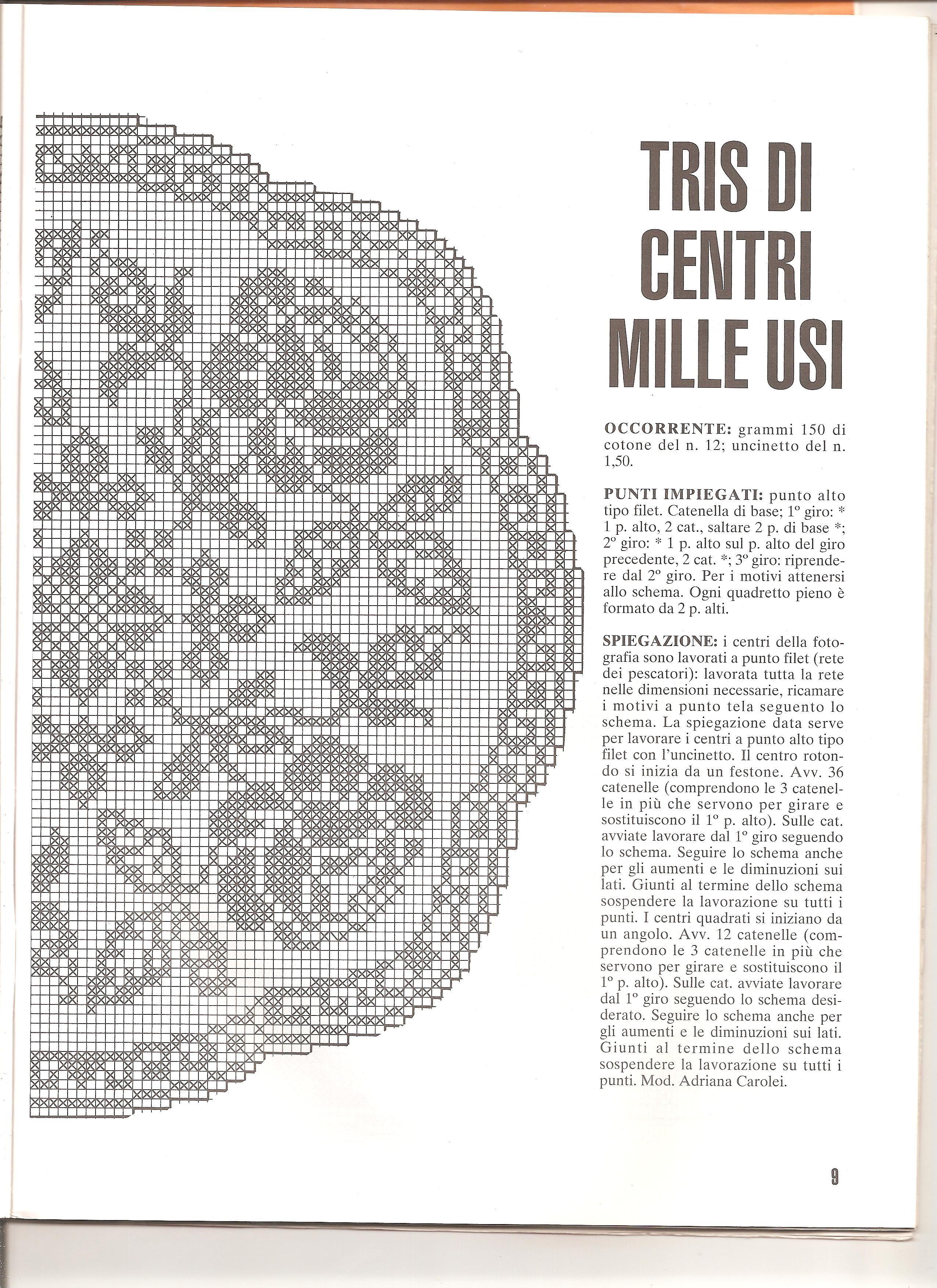 Centro filet con rose 1 punto croce for Pizzi ad uncinetto schemi