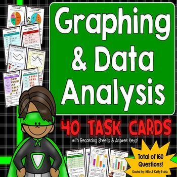 Graphing and Data Analysis Task Cards {Interpreting Graphs and Tables} $. If you like UX, design, or design thinking, check out theuxblog.com