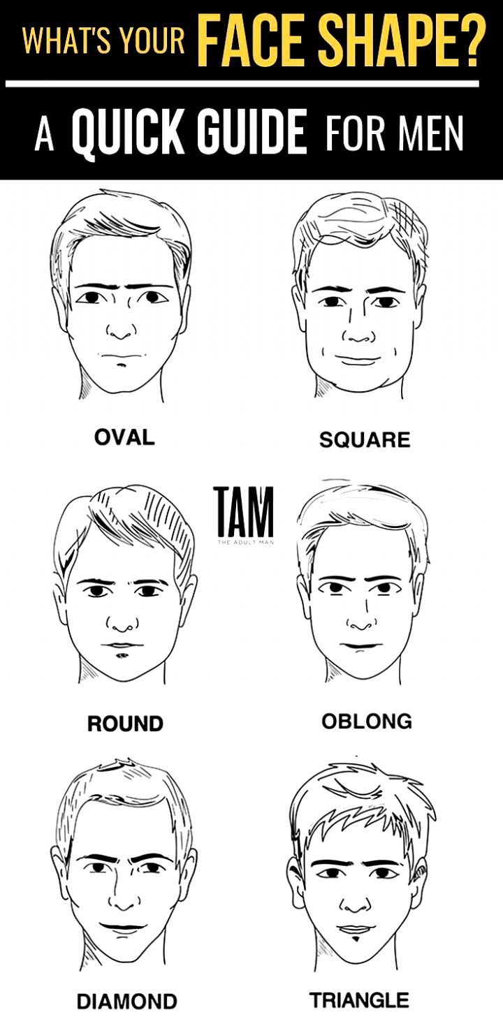 The Best Mens Haircut For Your Face Shape What Hairstyle Suits Me Learn How Face Shape Hairstyles Men Face Shape Hairstyles Haircuts For Round Face Shape