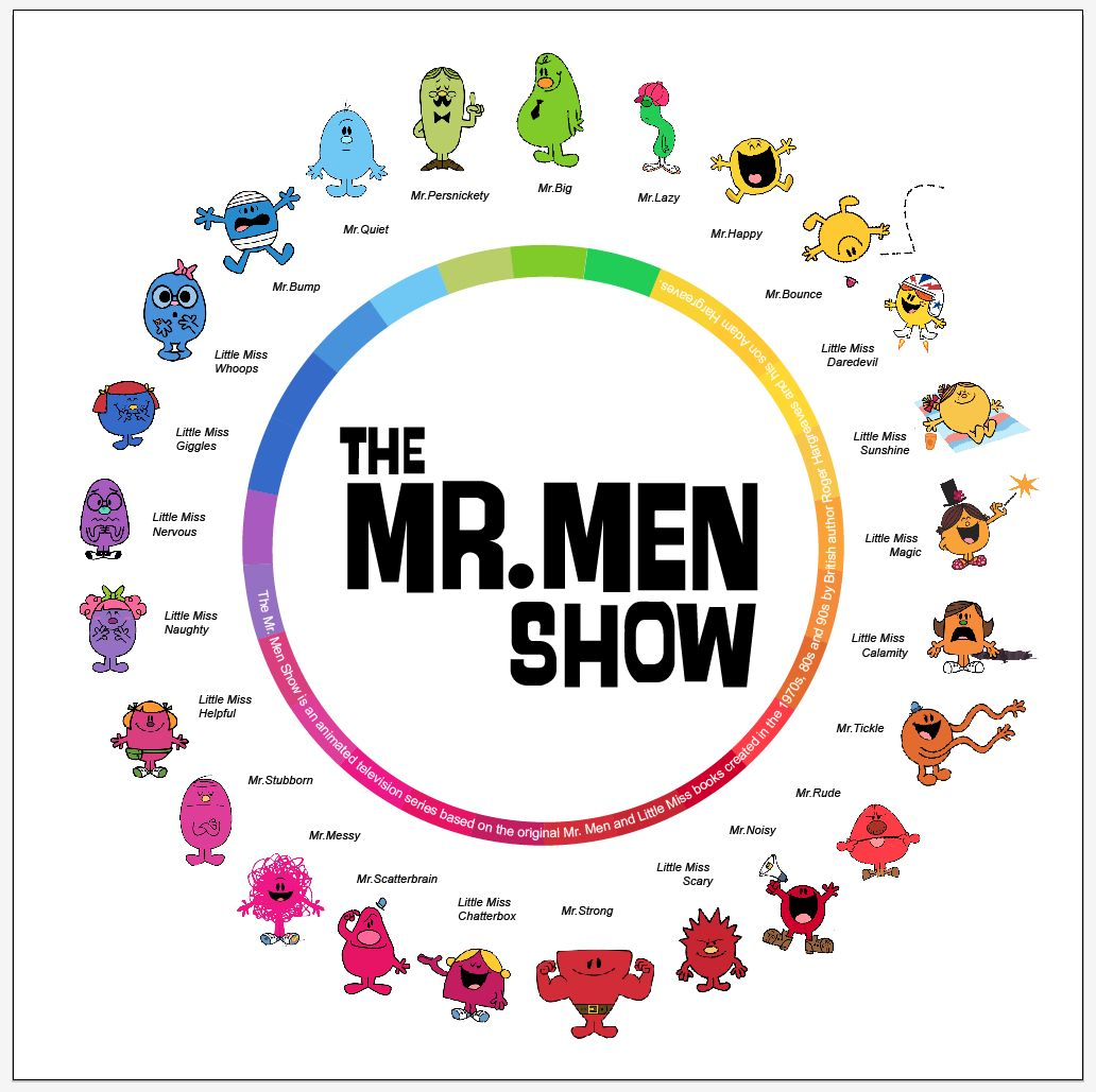 The Mr Men Show Characters Mr Men Little Miss Mr Men Little Miss Sunshine