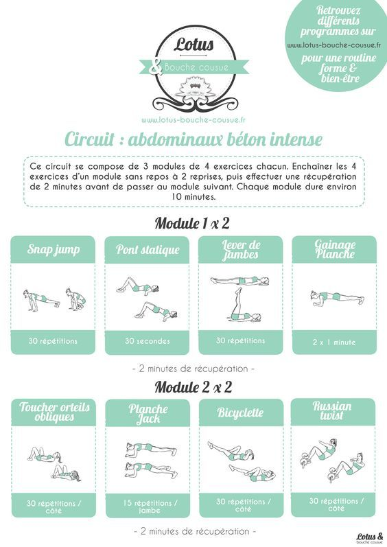 Circuit abdominaux b ton forte intensit sport for Programme sportif musculation
