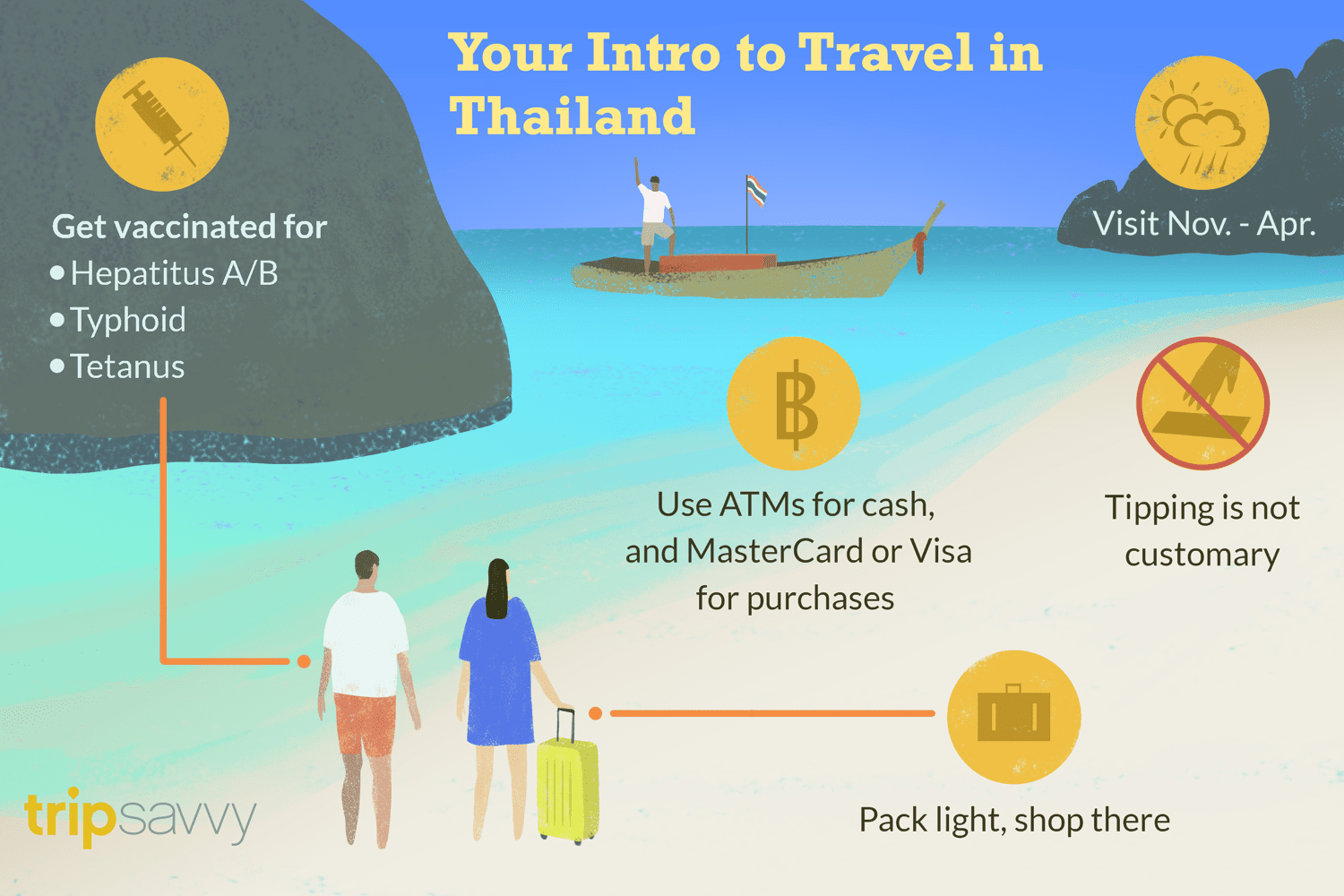 Use This First Timer S Planning Guide For Your Vacation In