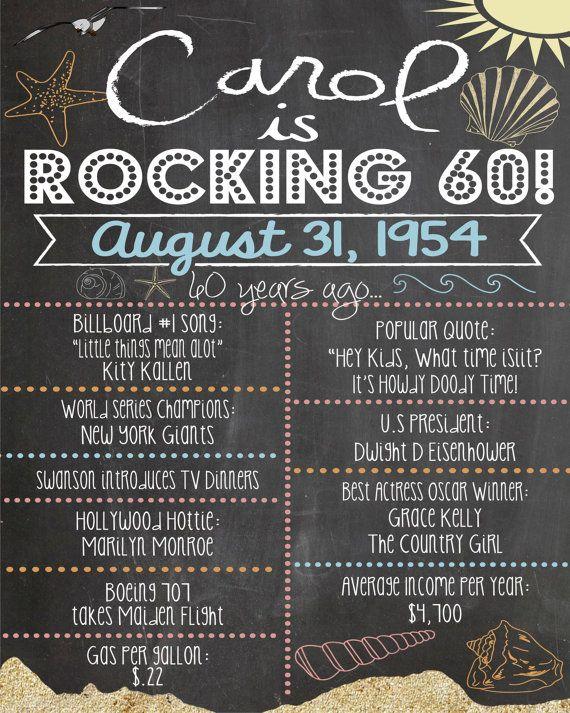 Custom Adult Birthday Chalkboard Rockin 60 Beach 40th