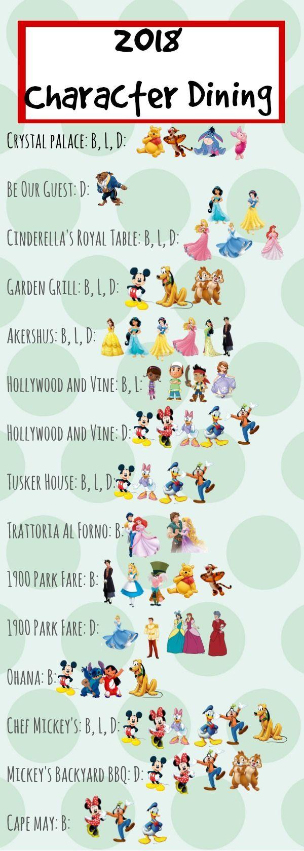 Pin by Laura O'Quinn on October 2018 food and wine DISNEY world