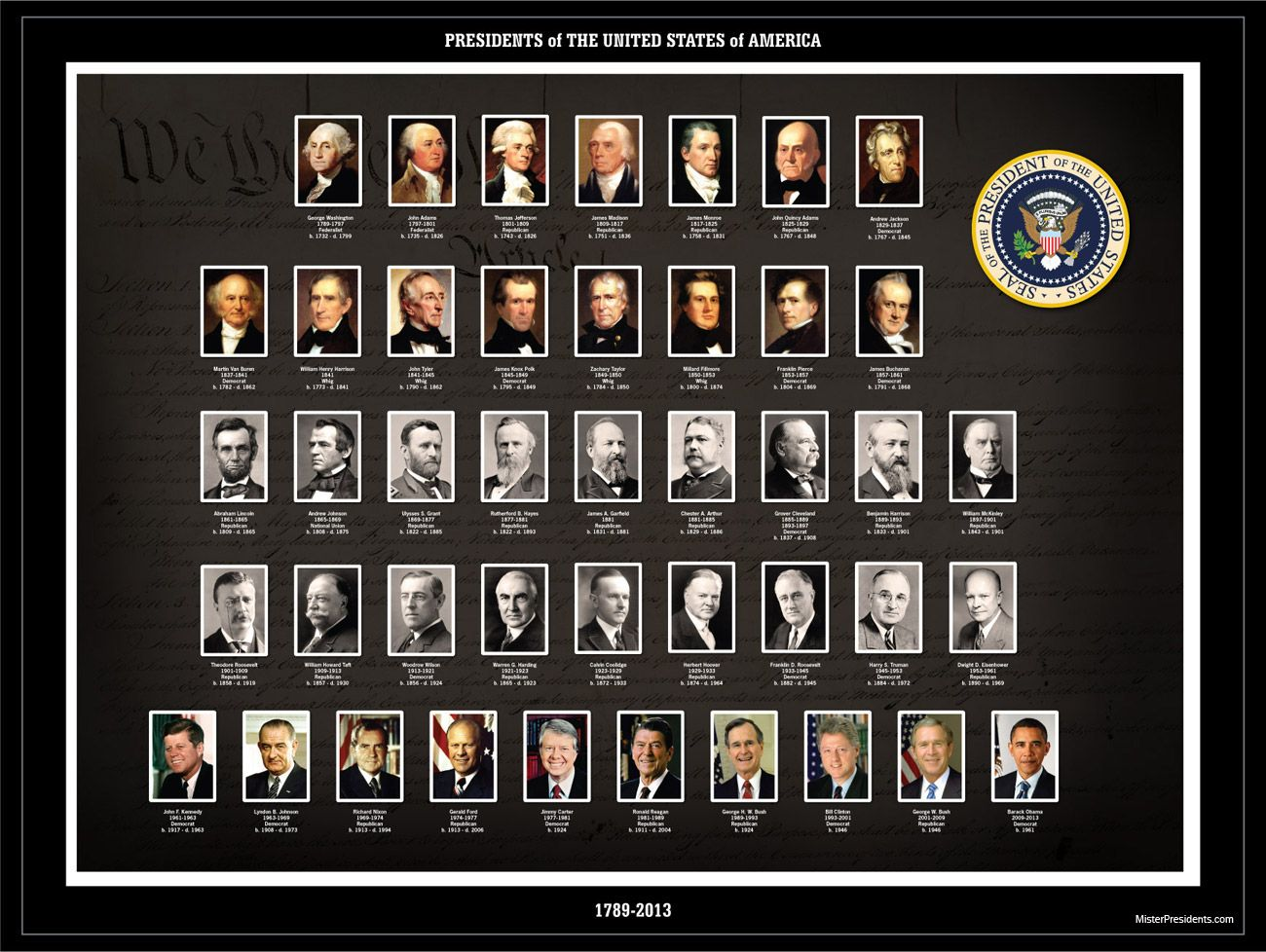 President S Of The United States Of America Poster President Quotes U S Presidents Presidents