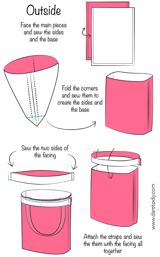 Dare To Diy In English Diy Tutorial How To Make A Tote Bag