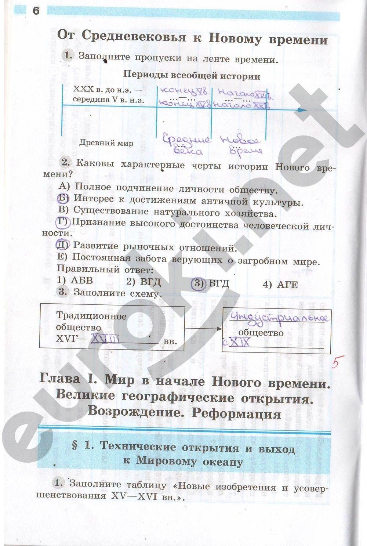 Скачать бесплатно учебник для 6 класса русская школа по истории шалагинова и шалагинов