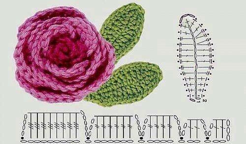 Rosa patron | FLORES Y HOJAS | Pinterest | Patrones, Flores ...