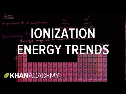 Ionization energy trends periodic table trends periodic table ionization energy trends periodic table trends periodic table chemistry khan academy urtaz Image collections