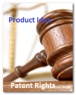 How To Get A Patent For Your Product Idea | Deedfire.com