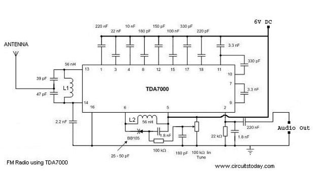 A simple FM Radio circuit with diagram and schematic using IC TDA ...