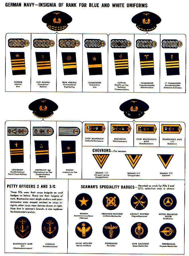 World War II German Uniforms /& Insignia US War Dept WW2 Poster