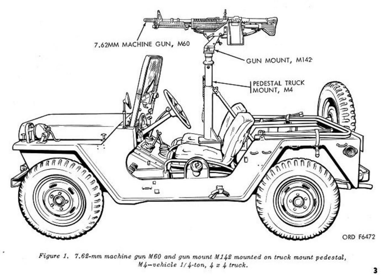 Pin By James Butler On Jeep Willys Jeep Military Jeep Jeep Camping