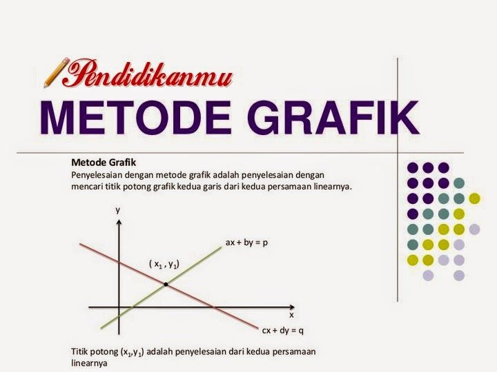 Pengertian metode grafik terlengkap httppendidikanmu2015 pengertian metode grafik terlengkap httppendidikanmu2015 ccuart Image collections