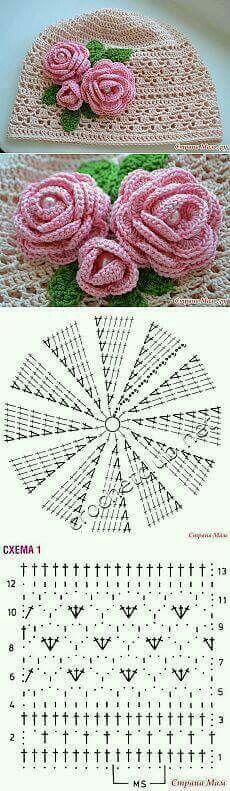 HUZUR SOKAĞI (Yaşamaya Değer Hobiler) | crochet | Pinterest | Gorros ...