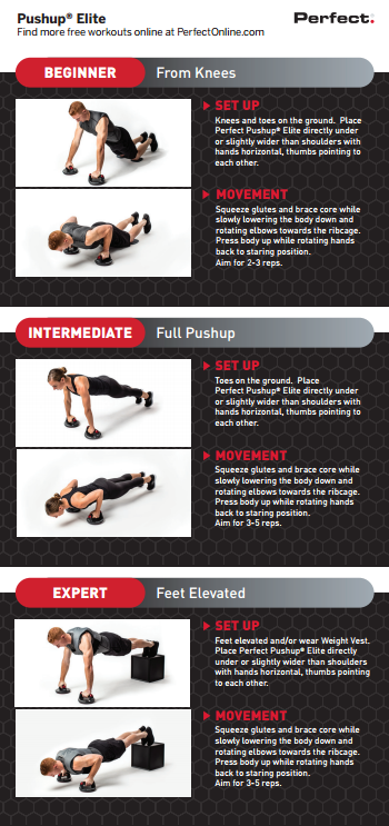 Perfect Pushup Elite Progression Workout For Any Fitness Level Perfect Pushup Push Up Workout Wednesday Workout