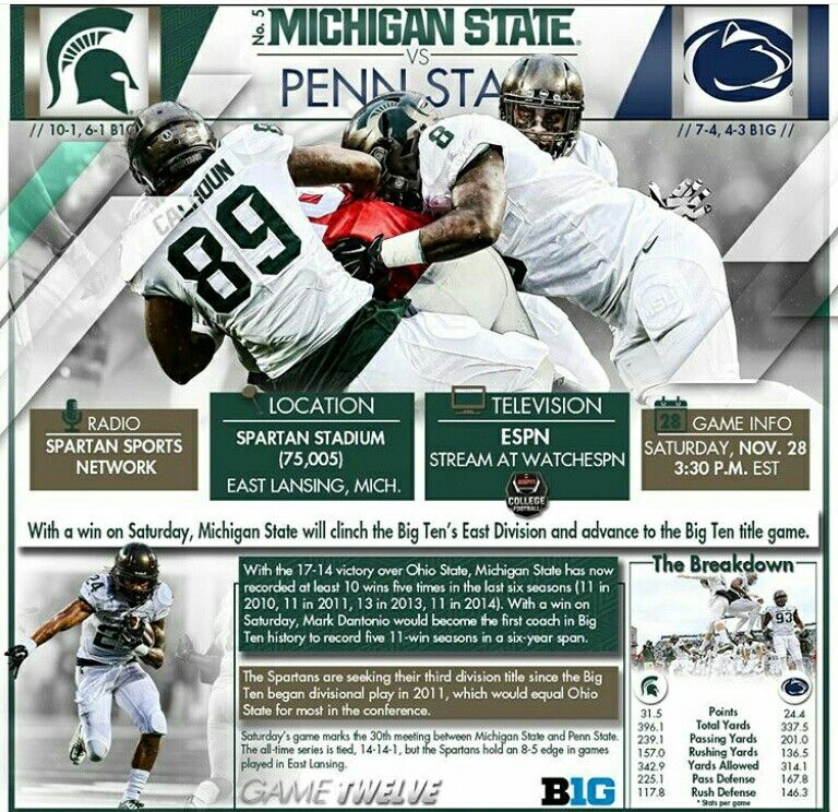 Pin by Jerry Piotrowski on Spartan Nation Michigan state