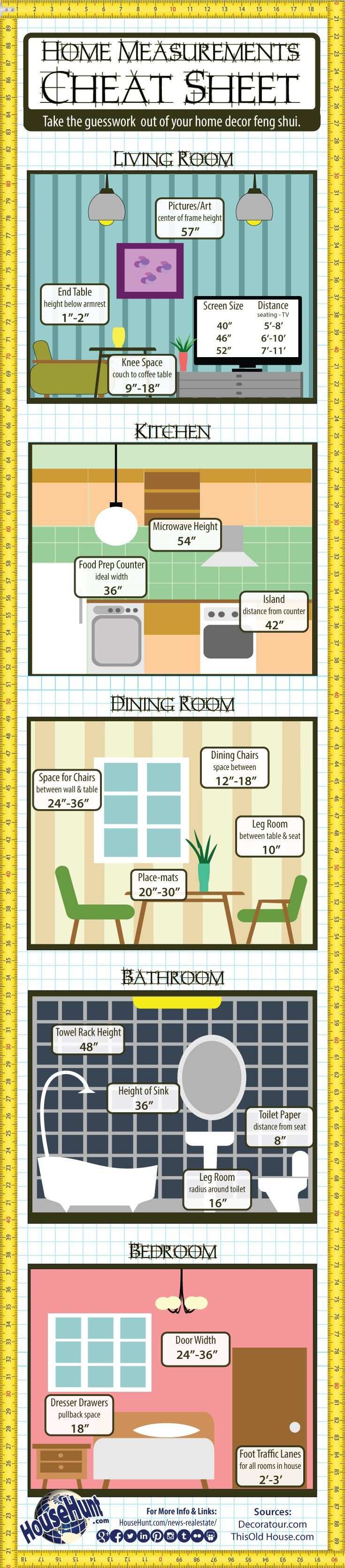 Home Measurements Cheat Sheet Infographic Home Interior Design Interior Design Tips Decor Design