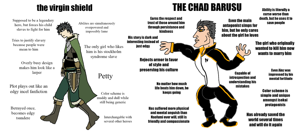 Meme Virgin Vs Chad Reupload Due To Incorrect Tag Re Zero In 2020 Anime Funny Memes Funny