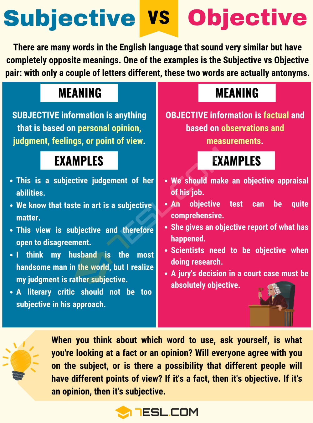 Subjective Vs Objective Differences Between Objective Vs