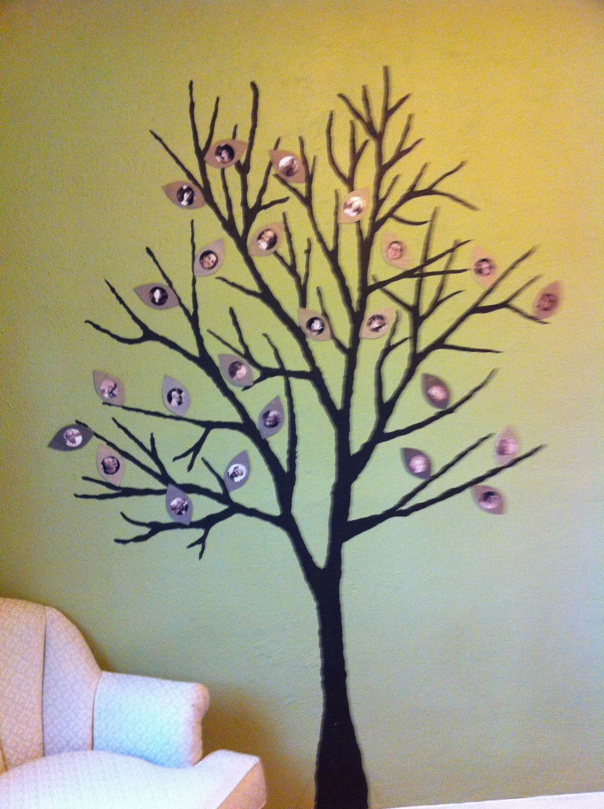 How to paint a tree on your wall - Syd S Family Tree Mural Find Your Favorite Tree Outline Project It On A Wall