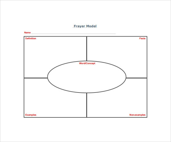 Free 14+ Sample Frayer Model Templates In Pdf with Blank