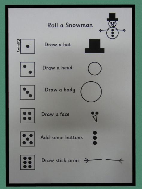 More Christmas Printables Snowman, Free printable and Free