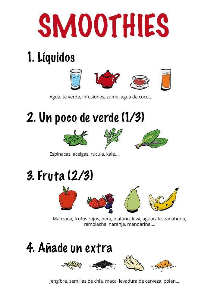 50 Recetas con Kale (Los Superalimentos nº 1) (Spanish Edition)