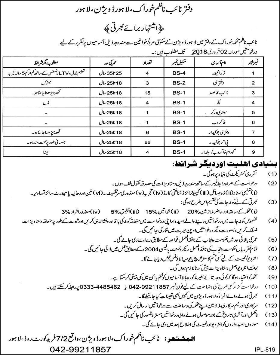 Food Department Jobs Punjab 2018 For Naib Qasid, Driver