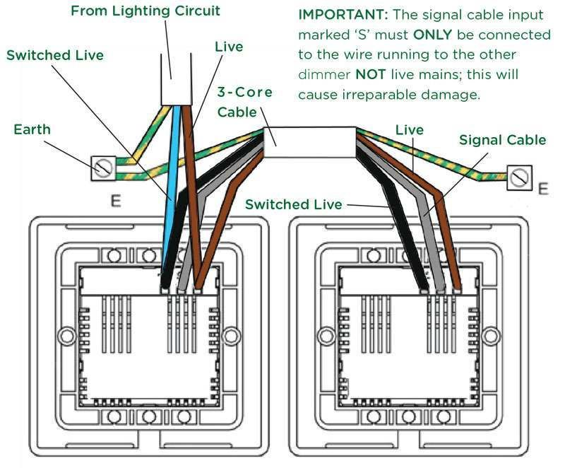 How To Wire A Light Switch Downlights Co Uk Light Switch Wiring Light Switch Wire