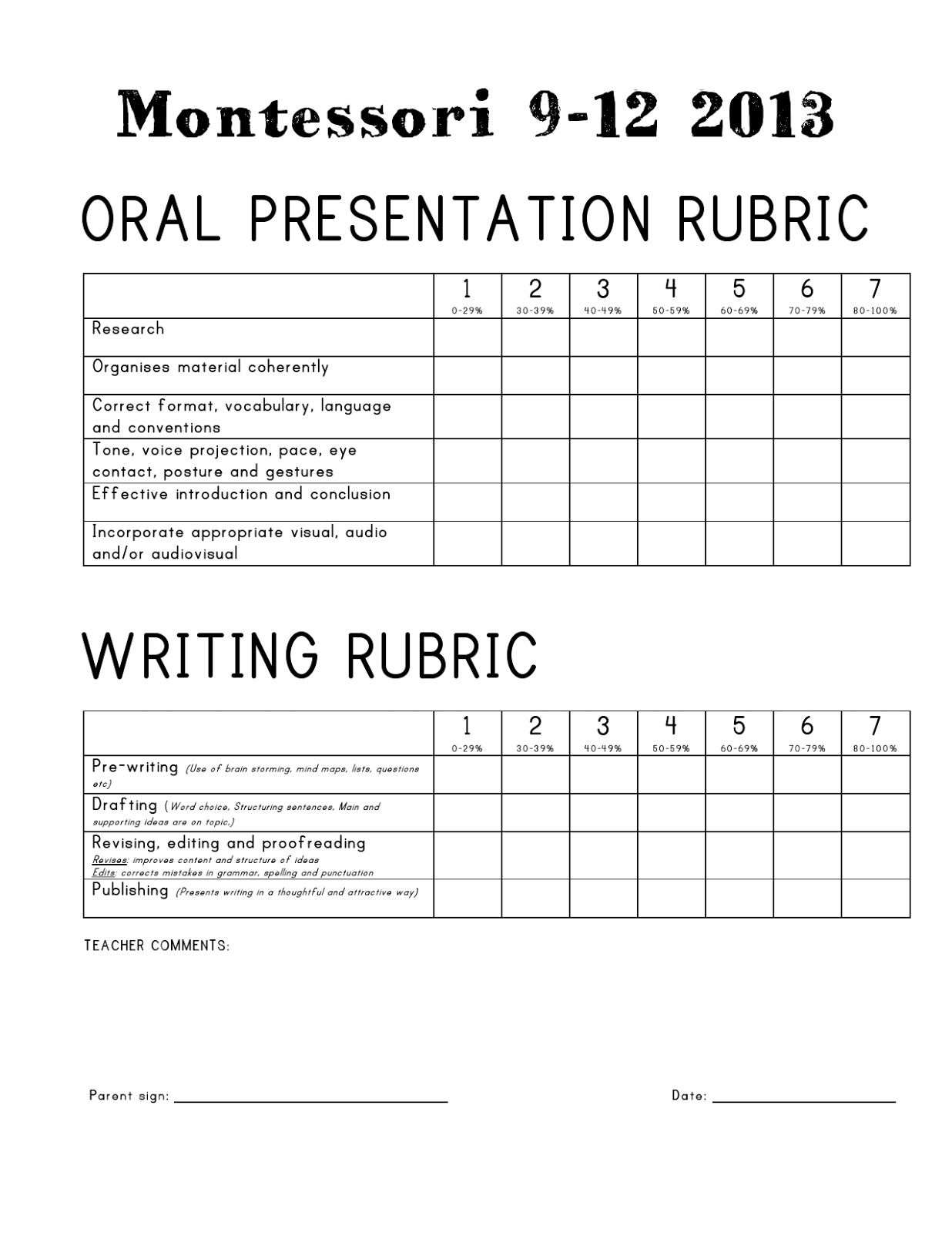 Rubrics Oral Presentation For First Grade