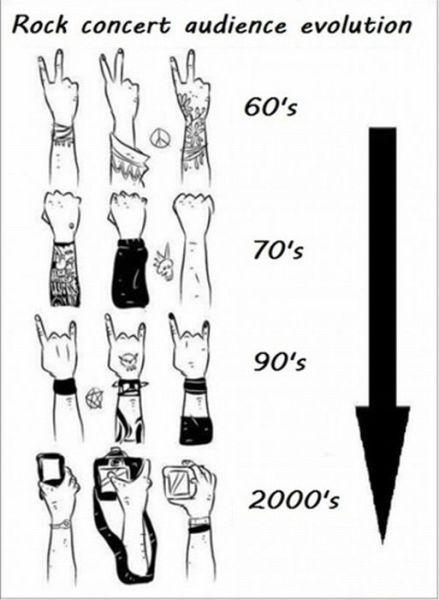 5sos Punk Rock Hand Symbol