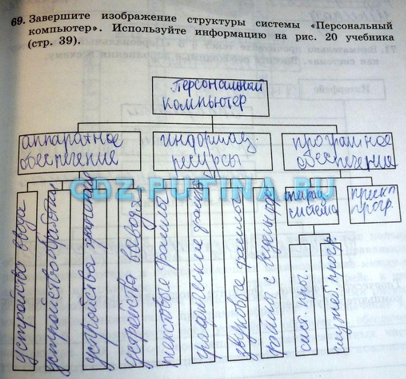 Готовые домашние задание по информатике 6 класс босова рабочая тетрадь
