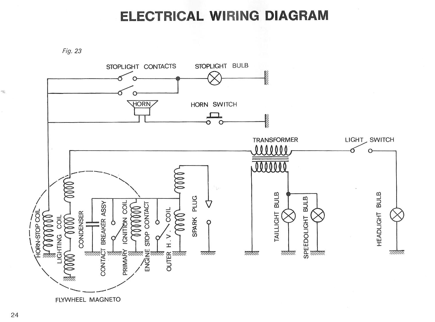 [DIAGRAM] Peugeot Elyseo 125 Wiring Diagram FULL Version