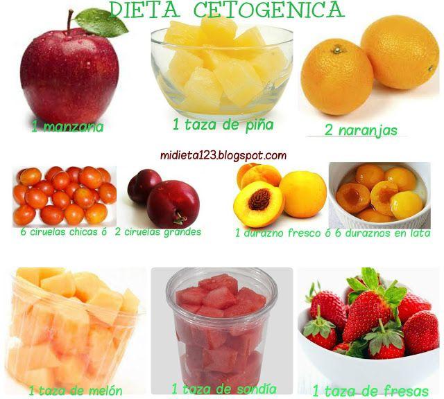 dieta cetogénica para no comer lista de alimentos
