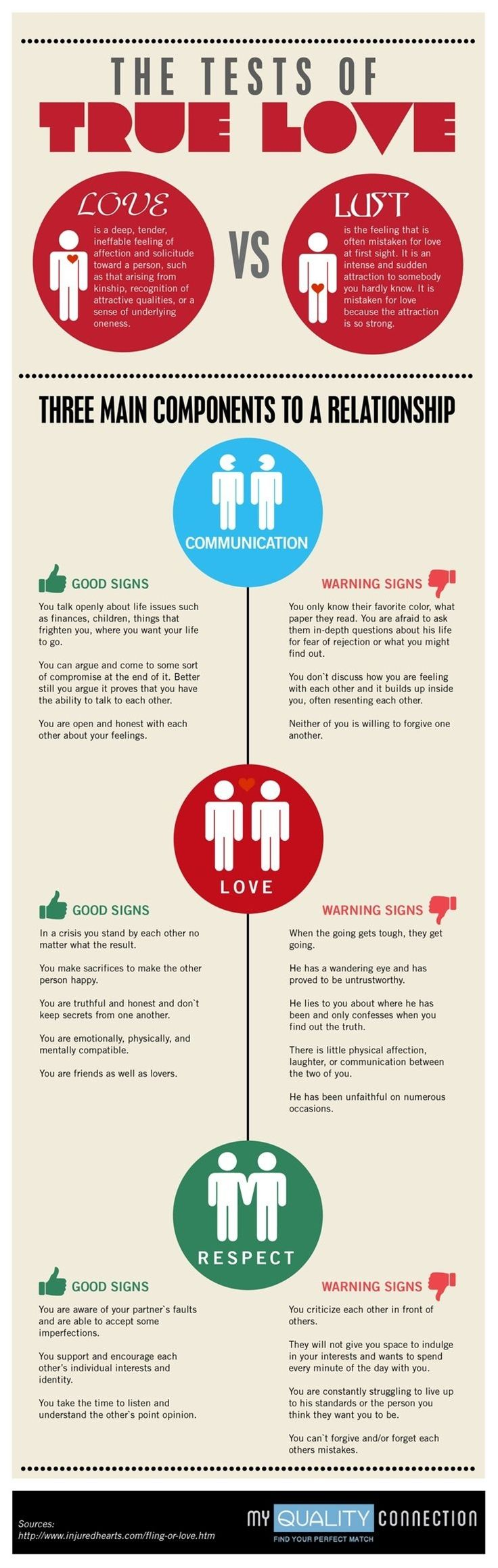 Psychologie partnersuche