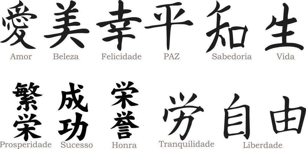 1000 488 simbolos japones pinterest searching - Simbolos japoneses y su significado ...